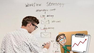 لماذا التسويق عبر البريد الالكتروني email marketing مهم جدا