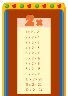 Mama Love Print Printable -  乘數表海報  Multiplication Tables Chart Times Tables Posters Free Download Freebies Printable