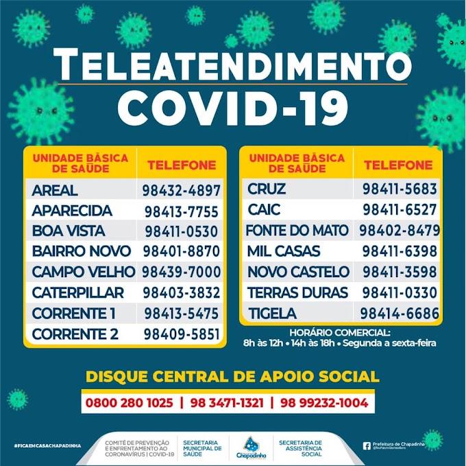 Em Chapadinha, começou hoje o Teleatendimento Covid-19, confira os números.