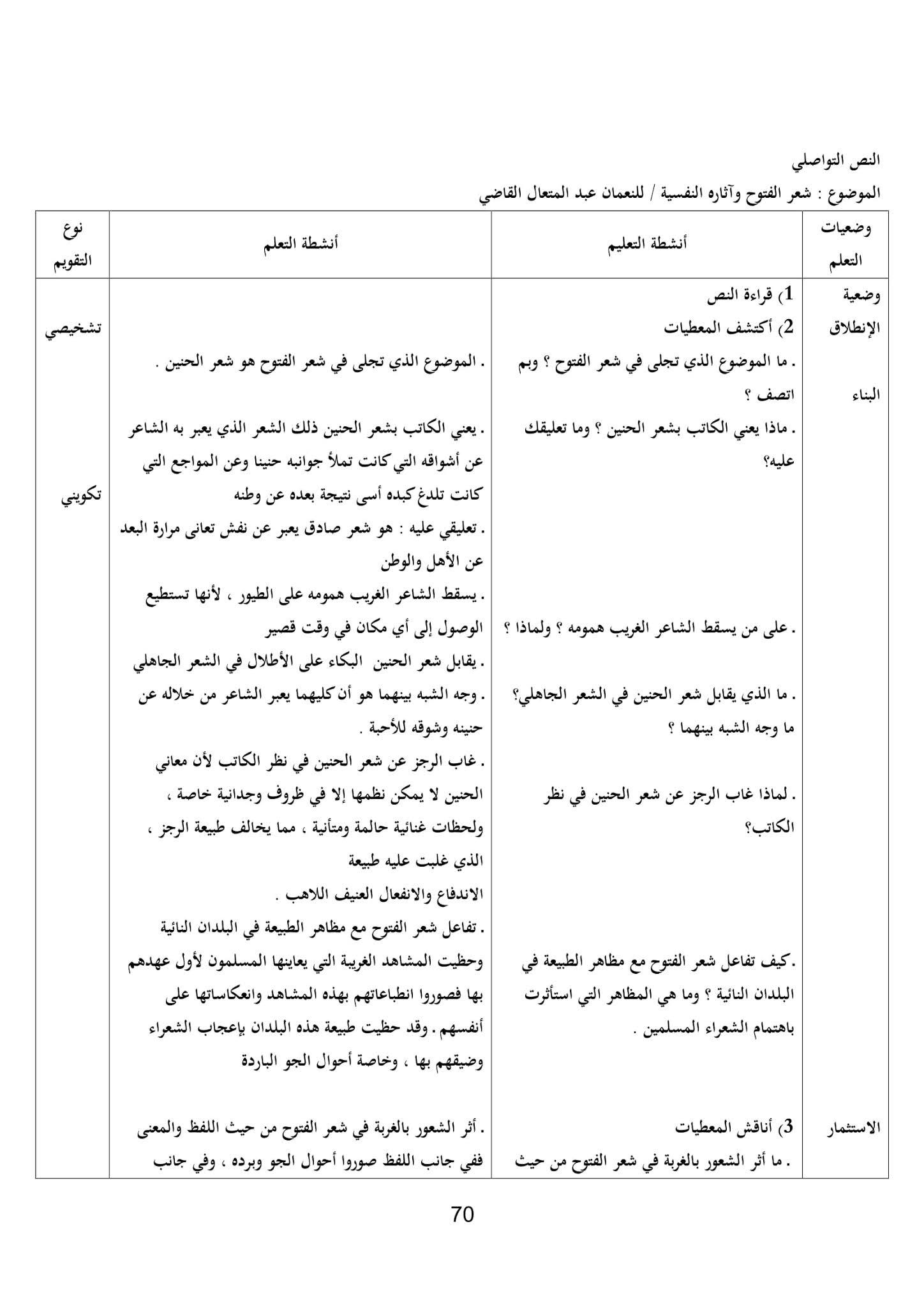 تحضير نص شعر الفتوح وآثاره النفسية 1 ثانوي علمي