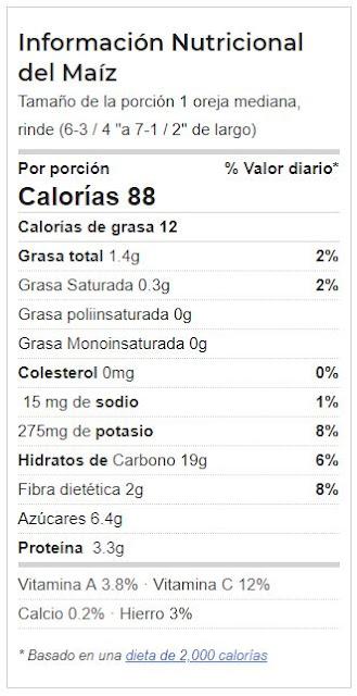 Propiedades Nutricionales Del Maíz