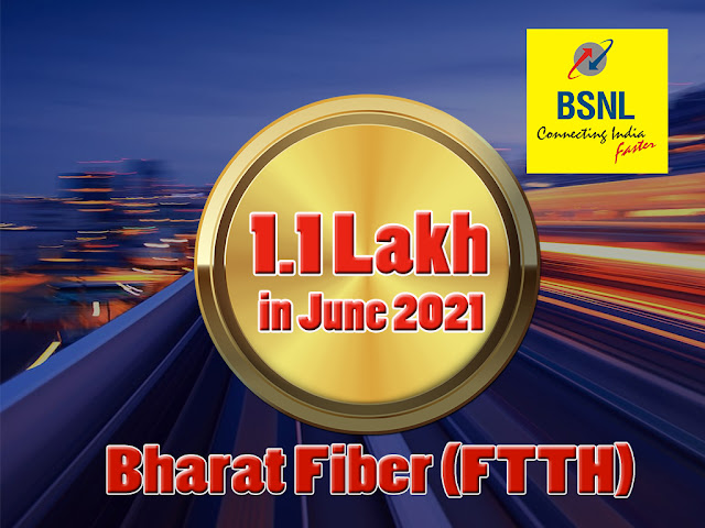 BSNL FTTH activations reached new heights in June 2021; Provided more than 1.1 Lakh new Bharat Fiber (FTTH) Broadband Internet connections