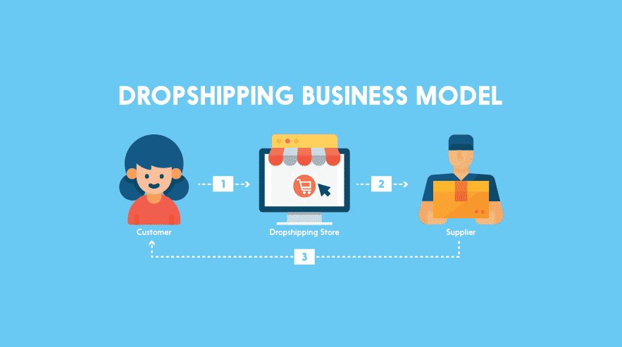 model bisnis dropshipping