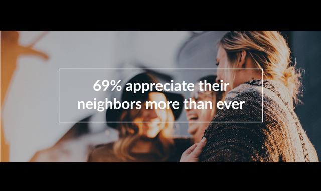 New study reveals America's friendliest neighbors