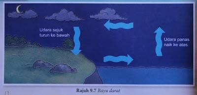 BAYU DARAT