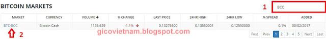 Tìm kiếm Bitcoin để mua bán trên bittrex