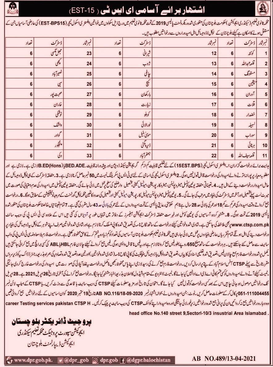 Elementary School Teaching Jobs in Baluchistan 2021 via CTSP