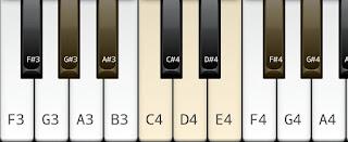 G# or A flat whole tone scale