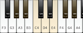 G# or A flat whole tone scale