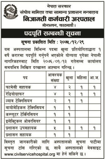 Civil Service Hospital Vacancy Notice