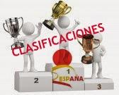 http://www.rfejudo.com/index.php/actividades-deportivas/clasificaciones