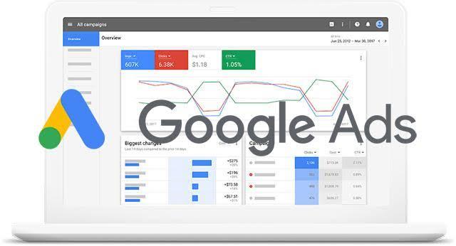 كيف يعمل Google Adwords ؟