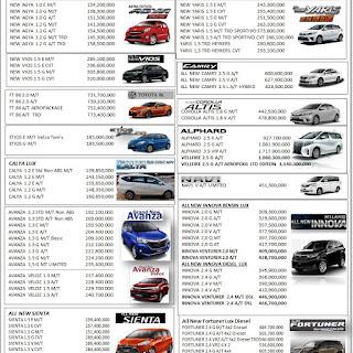 Daftar Harga Mobil Toyota Jogja Terbaru Januari 2021 Nasmoco Toyota Jogja Toyota Bantul