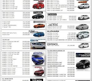Daftar Harga Mobil Toyota Medan Terbaru Januari 2021 Toyota Deltamas Medan