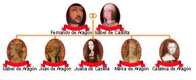 Resultado de imagen de los reyes catolicos hijos