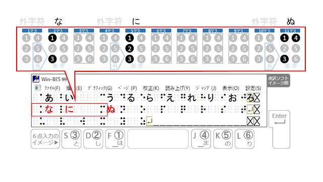 2行目2マス目に、な、5マス目に、に、11マス目に、ぬ、と書かれた点訳ソフトのイメージ図