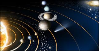 Surah Yaasin Ayat 40 dan Temuan Galileo Hingga Isaac Newton
