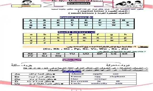 افضل مذكرة تاسيس فى اللغة الانجليزية اعداد مستر محمد فوزي