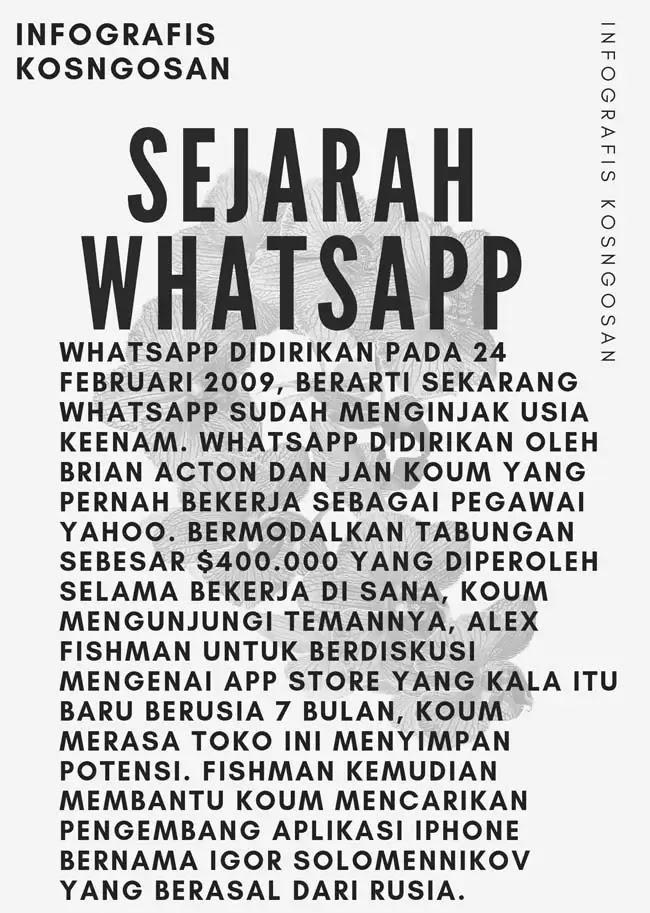 infografis whatsapp