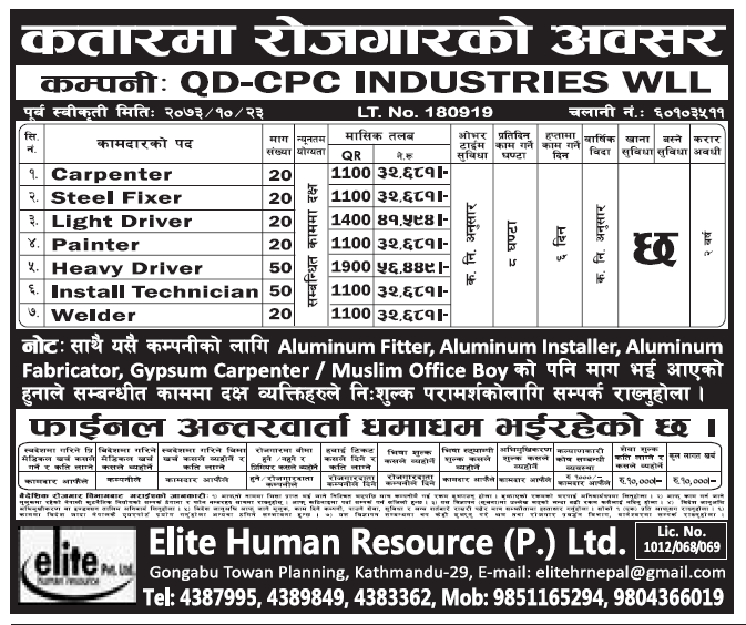 Jobs in Qatar for Nepali, Salary Rs 56,449