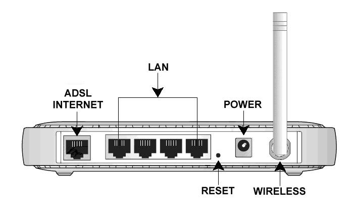 Default IP- Address Username and Password  - Tech Help Desk