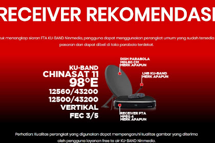 Daftar Receiver Support Ninmedia yang 100% Lancar