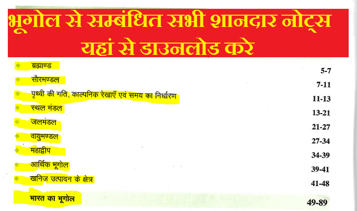 Complete Geography Notes in Hindi PDF Download