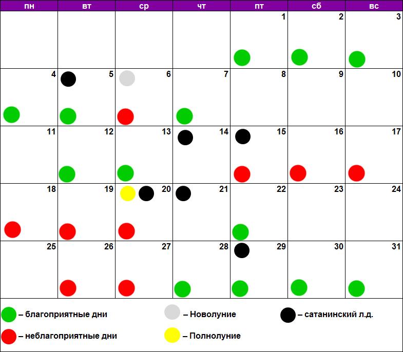 Стрижка по лунному календарю октябрь 2021