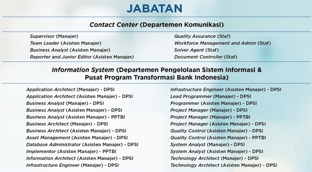 Lowongan kerja bank sentral indonesia