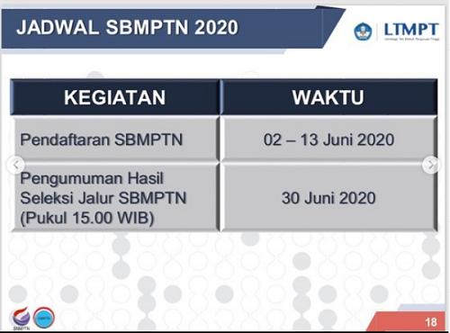 jadwal sbmptn 2020