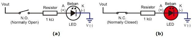 Pemasangan beban pada kondisi aktif High Sensor Kapasitif jenis N.O.