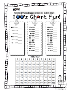 Lucky in Learning: 100th Day..Hip Hip Hooray!