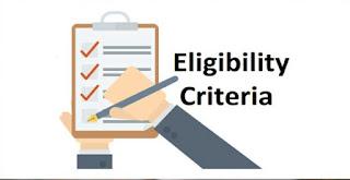 Eligibility Criteria for mbbs in Kazakh National Medical University:
