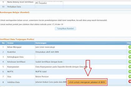 Solusi Guru PNS dengan Status Bukan Guru di Info GTK