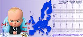 Topul statelor UE după creșterea costului cu forța de muncă