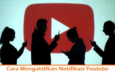 Cara Mengaktifkan Notifikasi Youtube (Termudah.com)