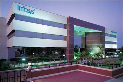 Mind Blowing Interview Questions and Answers at infosys