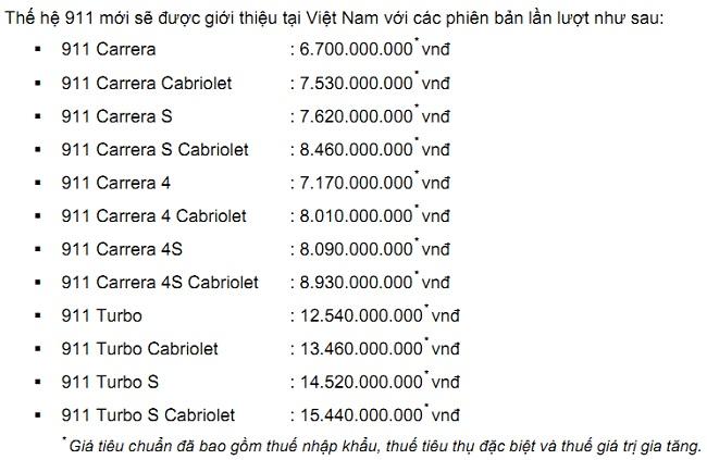 Giá bán chính thức của Porsche 911 thế hệ thứ 7 tại Việt Nam