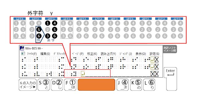 3行目15マス目がマスあけされた点訳ソフトのイメージ図とSpaceがオレンジで示された6点入力のイメージ図