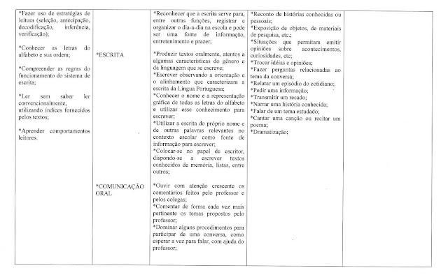 Sugestão de Planejamento Semestral de Português indicada para alunos do segundo ano do Ensino Fundamental.