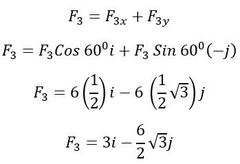 Komponen Vektor Gaya xy
