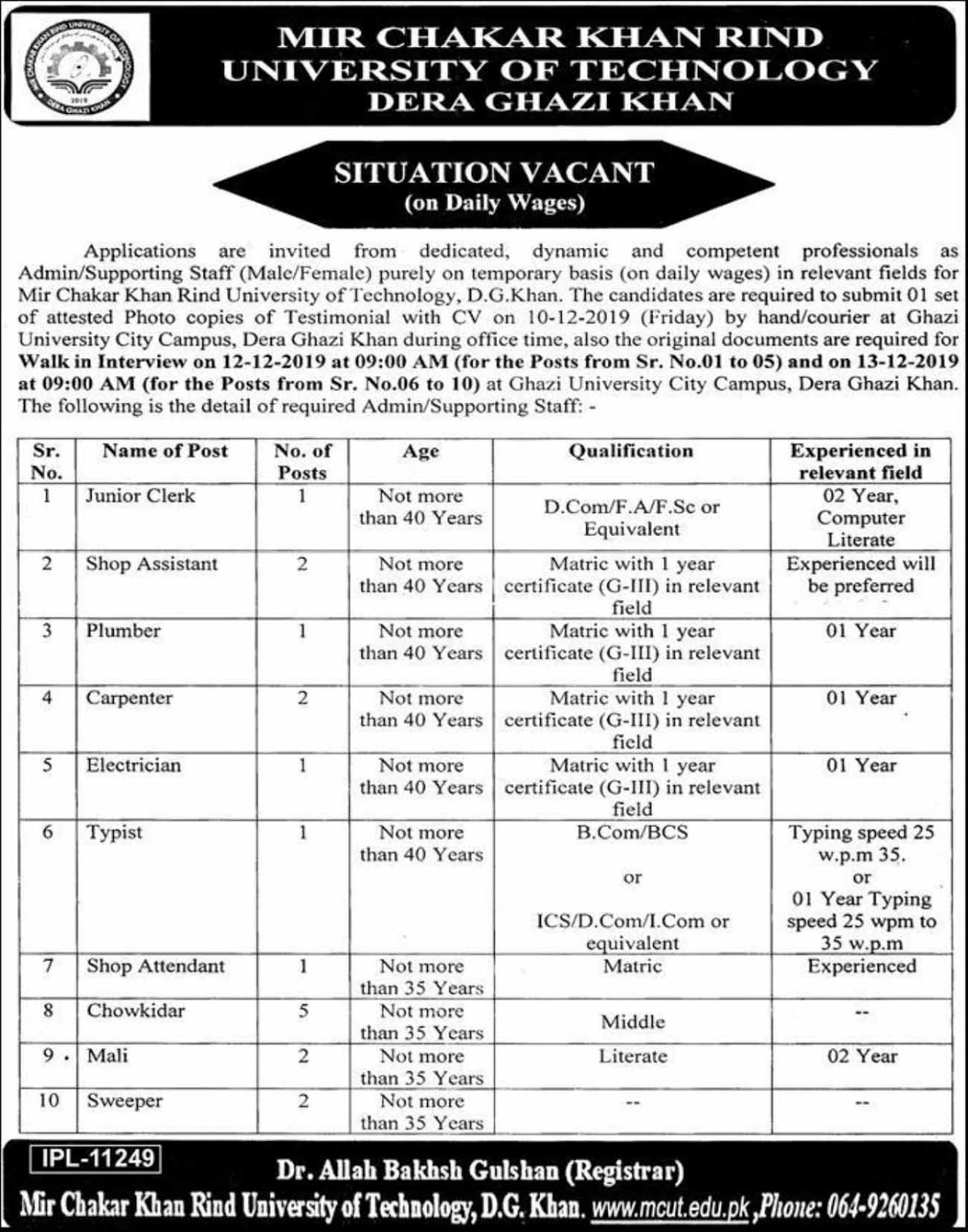 Mir Chakar Khan Rind University MCKRU Jobs