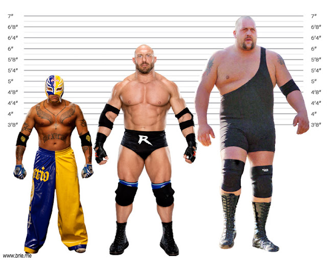 Ryback height comparison with Rey Mysterio and Big Show