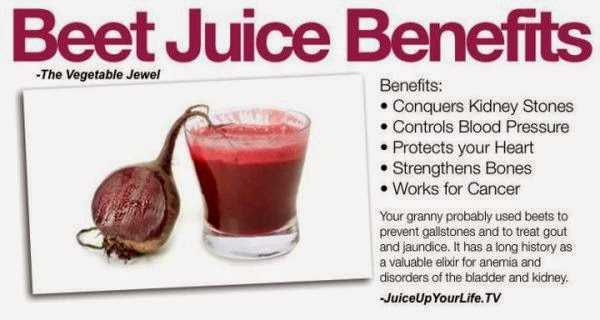 Beetroot Juice Reduces High Blood Pressure Health And