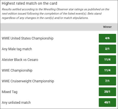 WWE Extreme Rules 2019 Observer Betting: Highest Rated Match