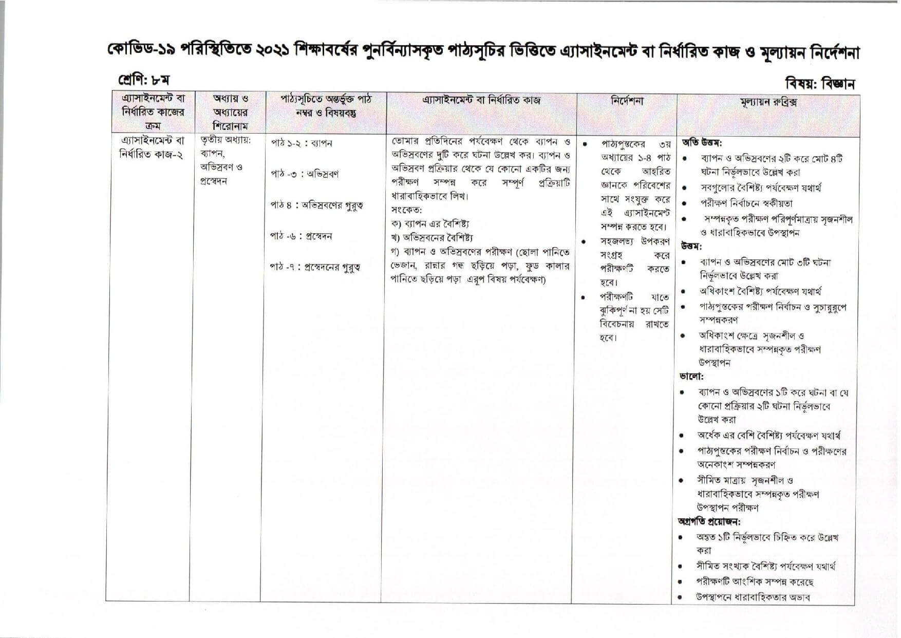 9th Week Class 8 Assignment 2021 Science