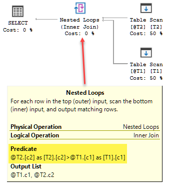 Nested Loops Join plan