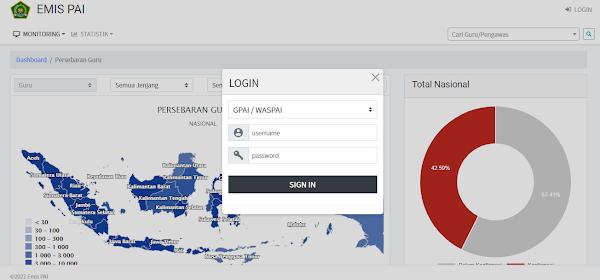 Cara Updating Data EMIS PAI