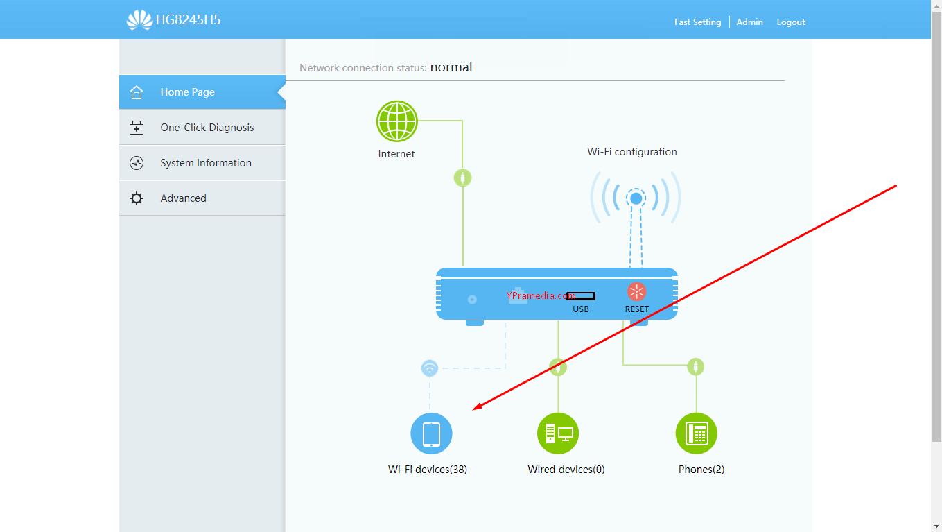 Cara Mengetahui yang Membobol WiFi di Modem HG8245H5