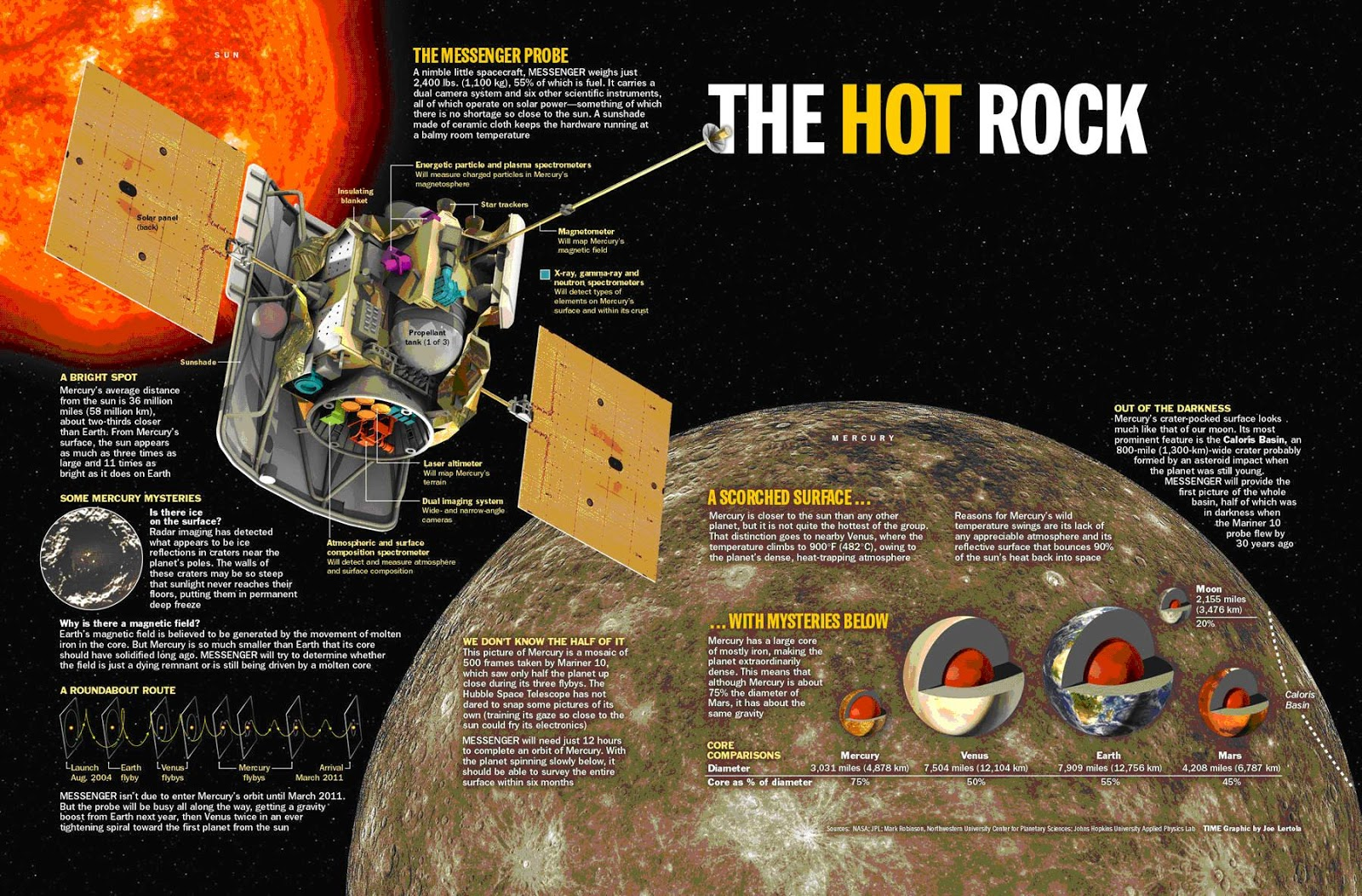 messenger spacecraft to mercury 2009 picture - HD 1800×1184